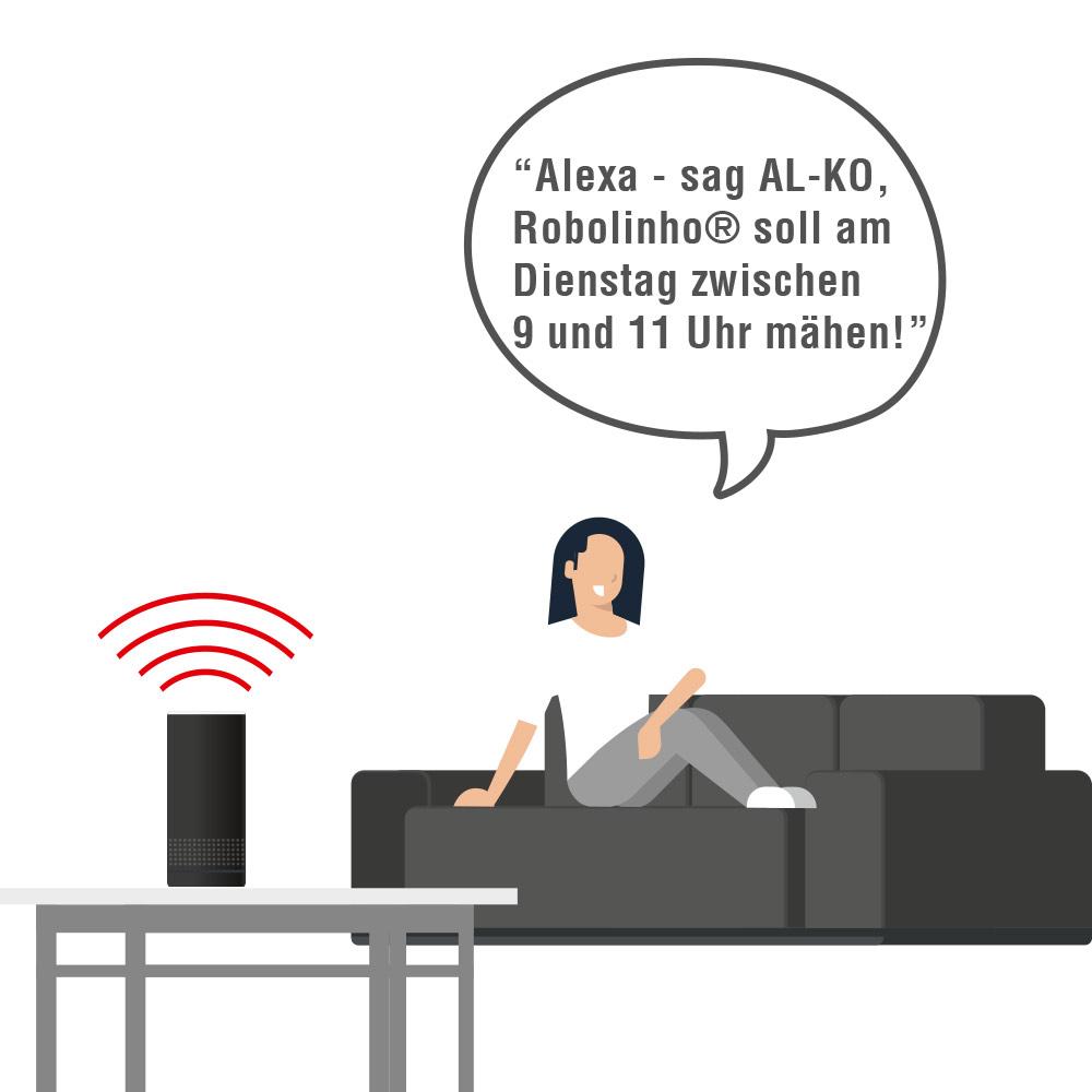 Smart Gardening DE | Sprachsteuerung